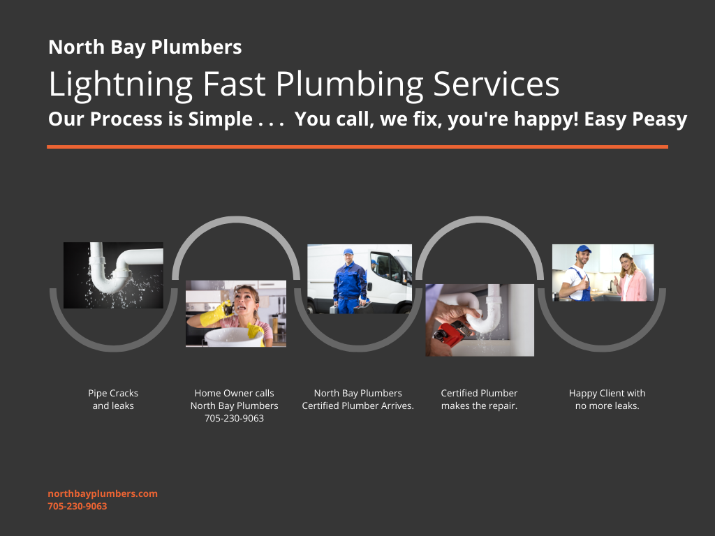 North Bay Plumbers - Local Plumbing Companies in North Bay, ON